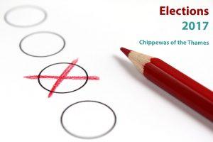 Grüner/Roter Stift zur Auswahl