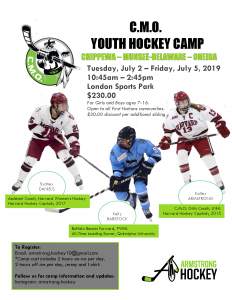 cmo-hockey-camp-poster4062_page_1